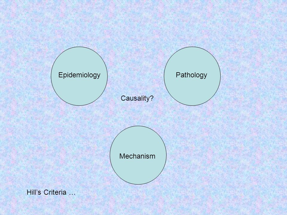 Epidemiology Pathology Causality Mechanism Hill's Criteria …