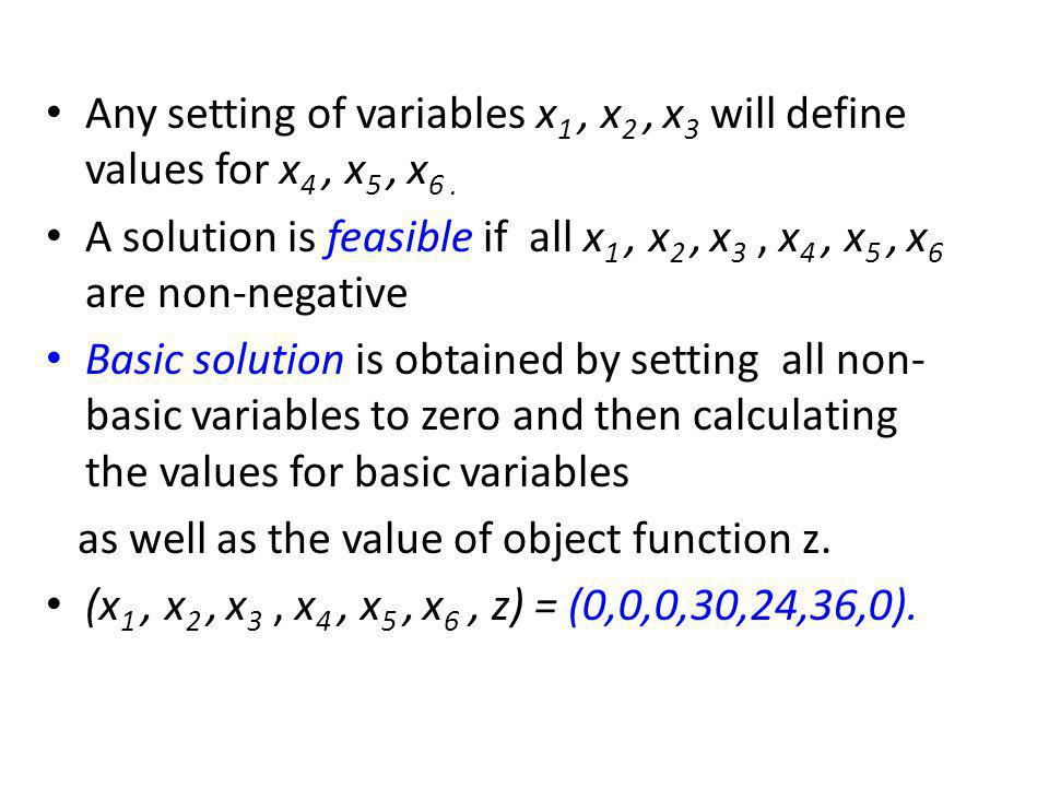 Any setting of variables x1 , x2 , x3 will define values for x4 , x5 , x6 .