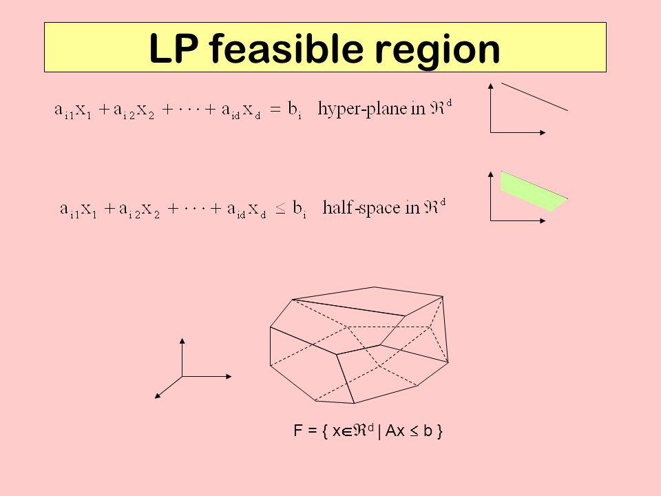 LP feasible region F = { xd | Ax  b }