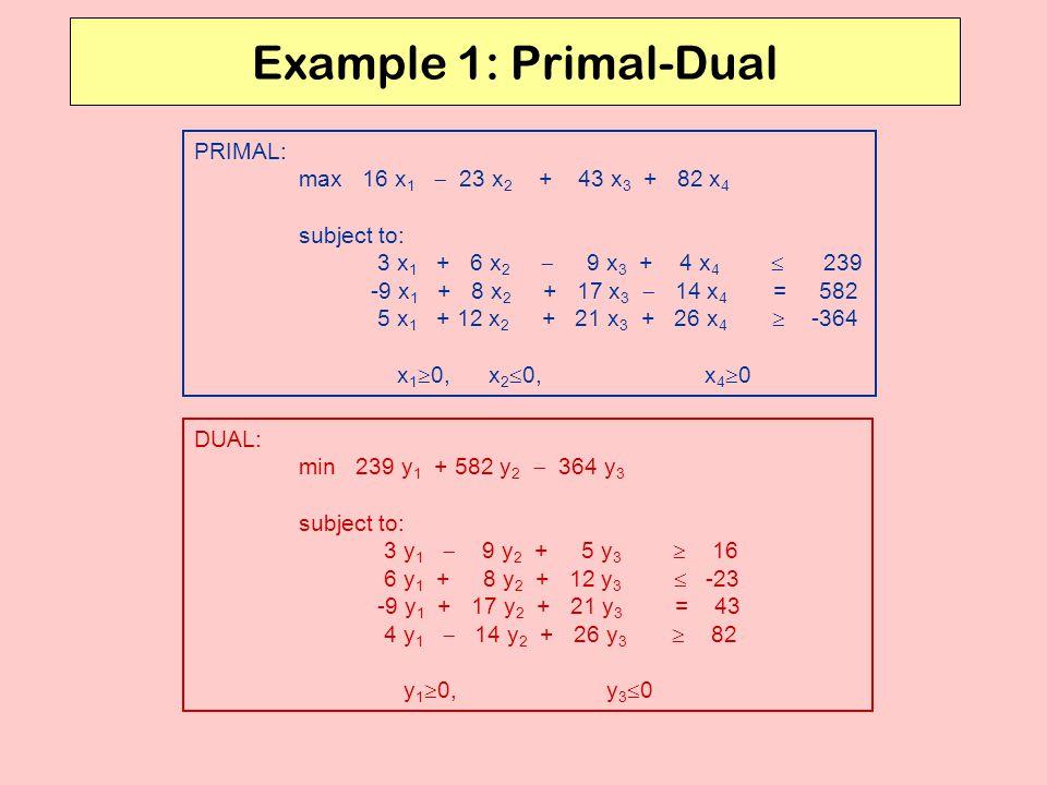 Example 1: Primal-Dual PRIMAL: max 16 x1 - 23 x2 + 43 x3 + 82 x4