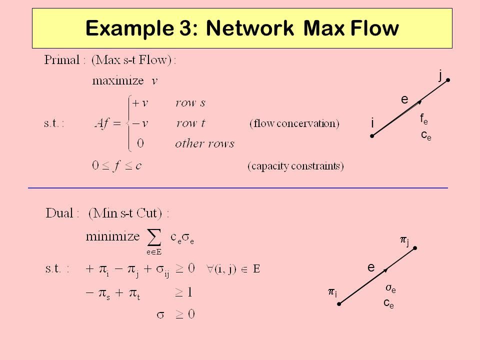 Example 3: Network Max Flow