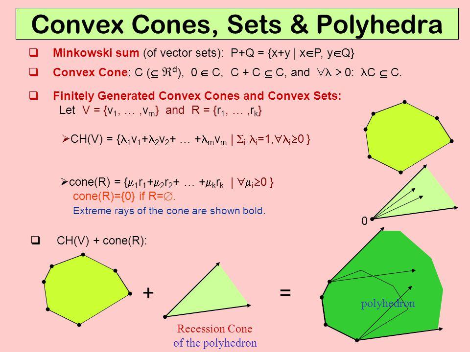 Convex Cones, Sets & Polyhedra