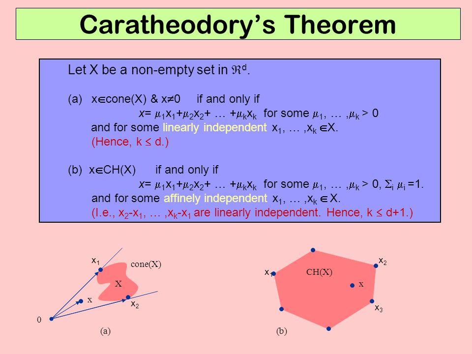 Caratheodory's Theorem