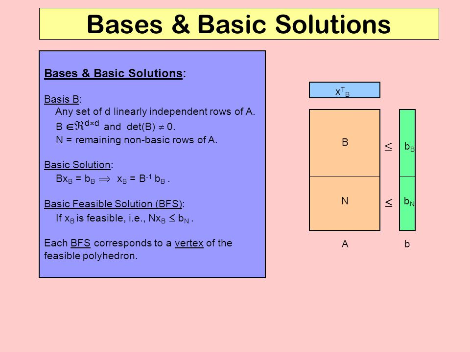 Bases & Basic Solutions
