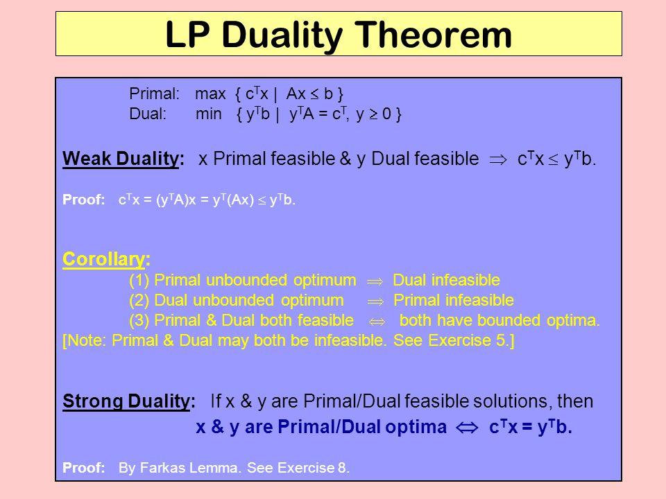 LP Duality Theorem Primal: max { cTx | Ax  b } Dual: min { yTb | yTA = cT, y  0 }