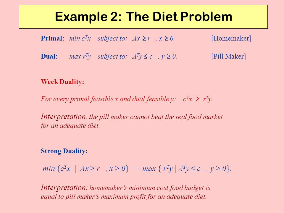 Example 2: The Diet Problem