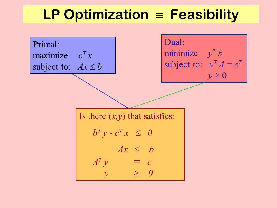 LP Optimization  Feasibility