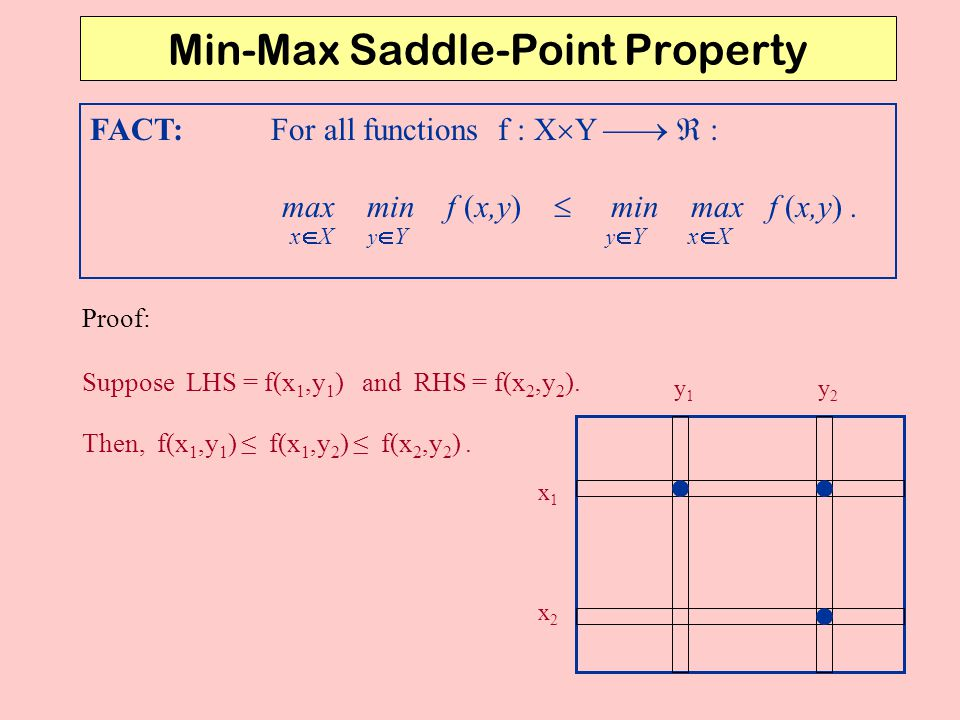 Min-Max Saddle-Point Property