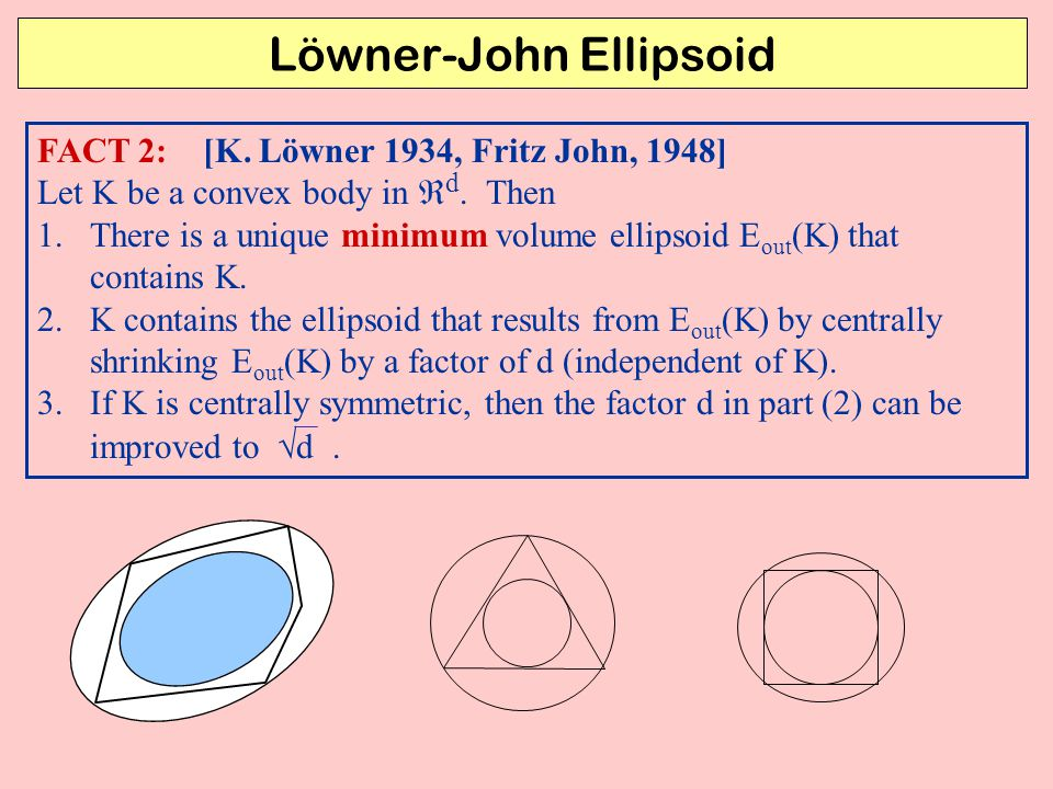 Löwner-John Ellipsoid