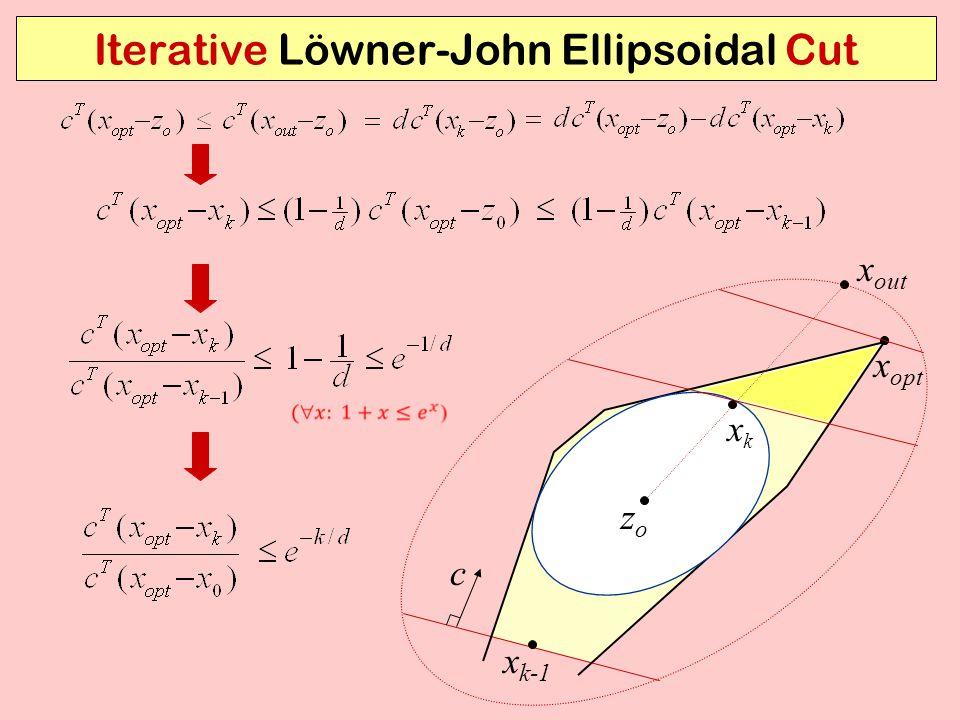 Iterative Löwner-John Ellipsoidal Cut
