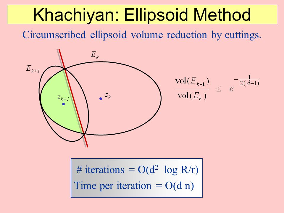 Khachiyan: Ellipsoid Method