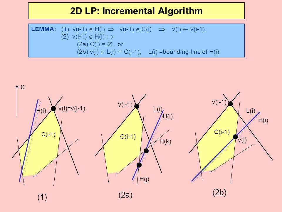 2D LP: Incremental Algorithm