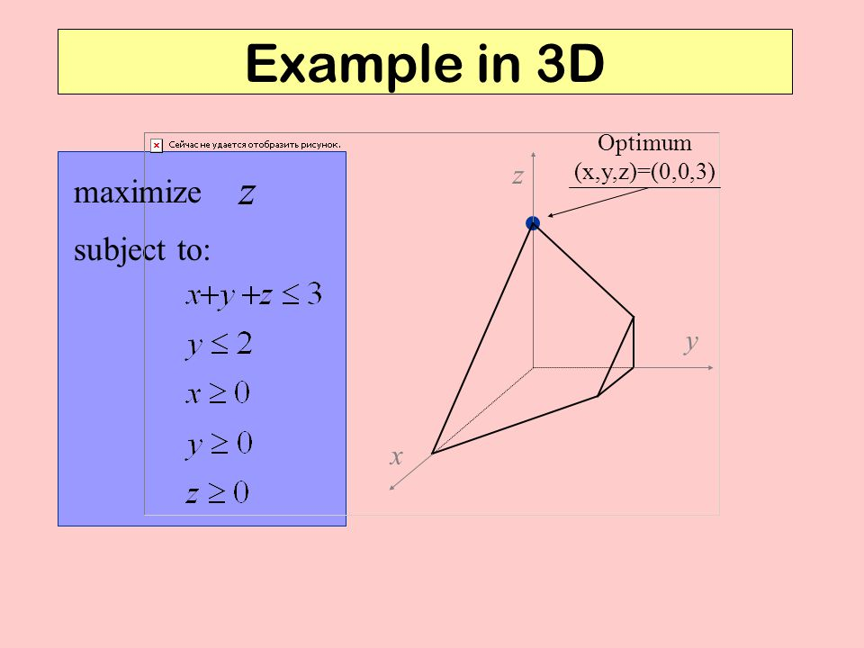 Example in 3D Optimum (x,y,z)=(0,0,3) x y z z maximize subject to: