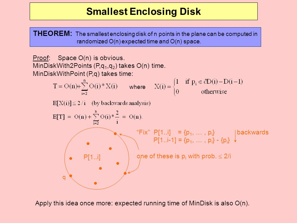 Smallest Enclosing Disk