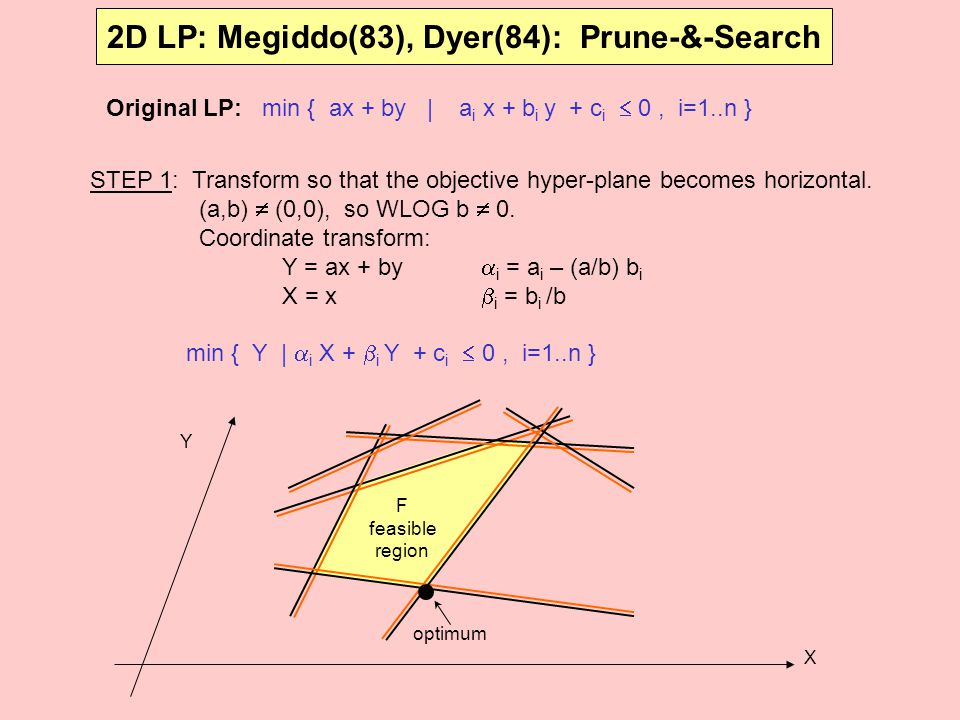 2D LP: Megiddo(83), Dyer(84): Prune-&-Search