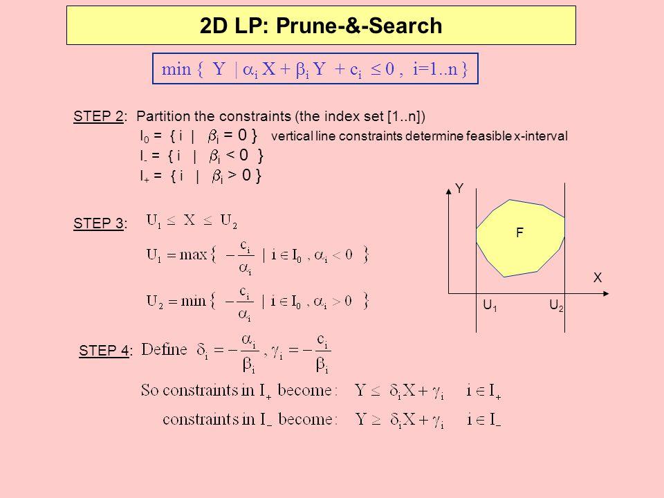 min { Y | i X + i Y + ci  0 , i=1..n }
