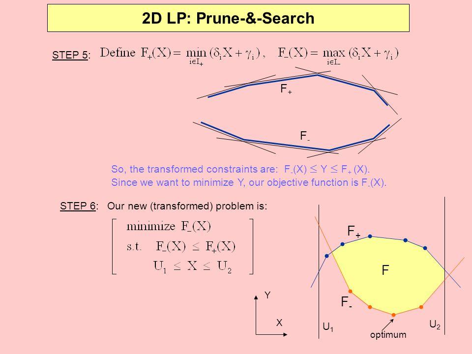2D LP: Prune-&-Search F+ F F- F+ F- STEP 5: