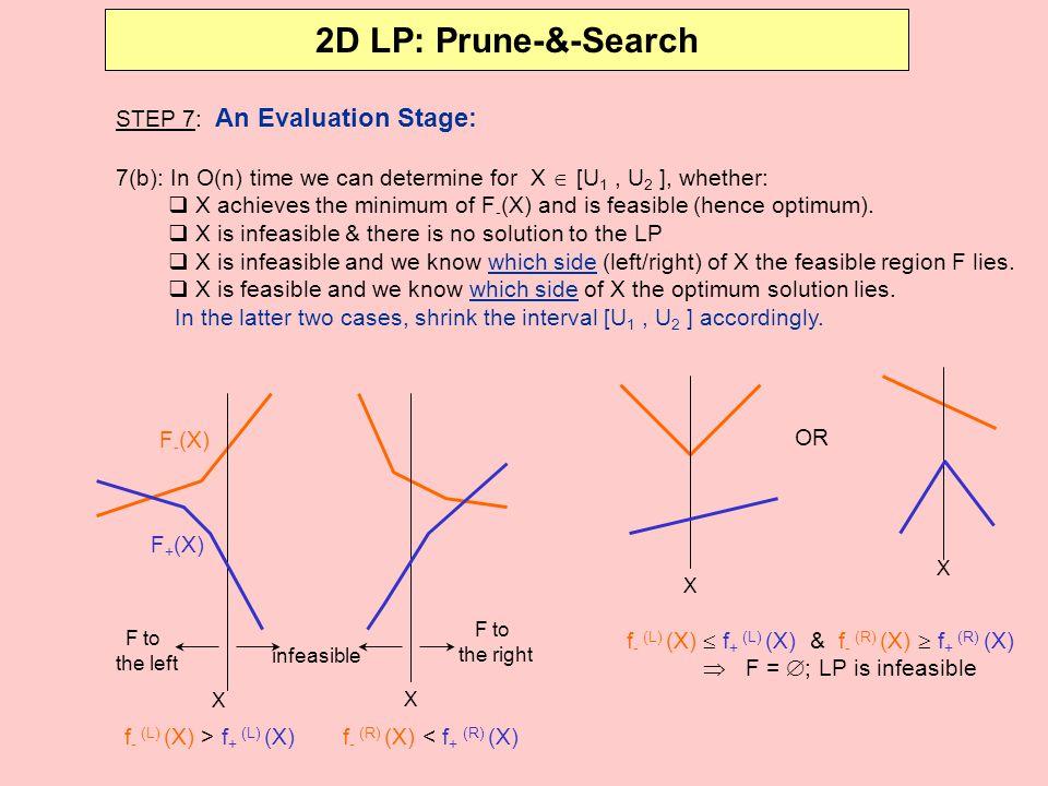 f- (L) (X)  f+ (L) (X) & f- (R) (X)  f+ (R) (X)