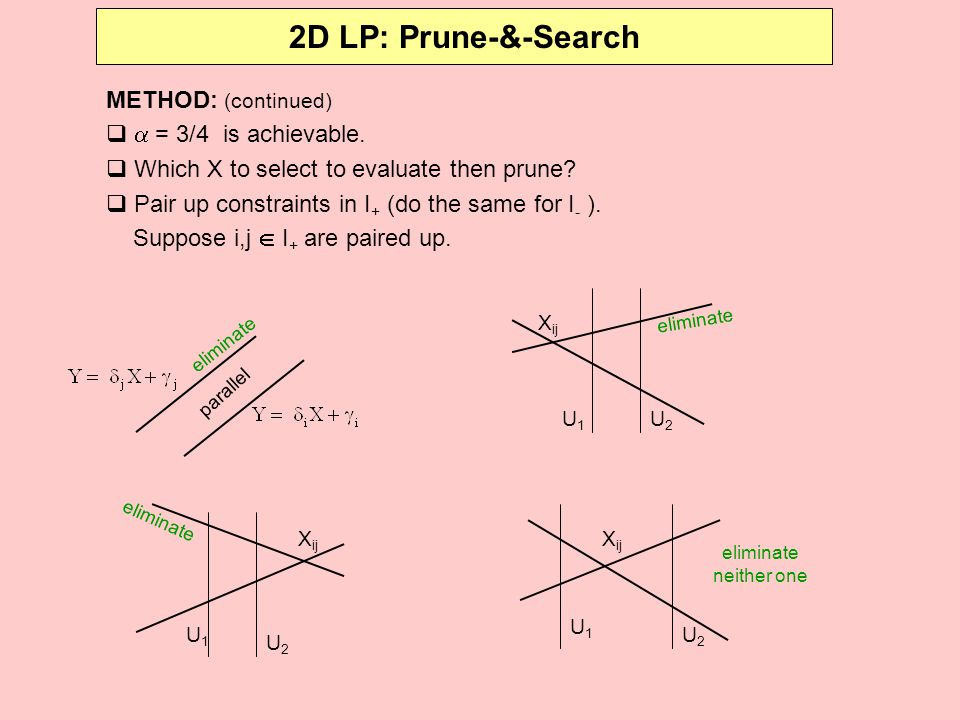 2D LP: Prune-&-Search METHOD: (continued)  = 3/4 is achievable.