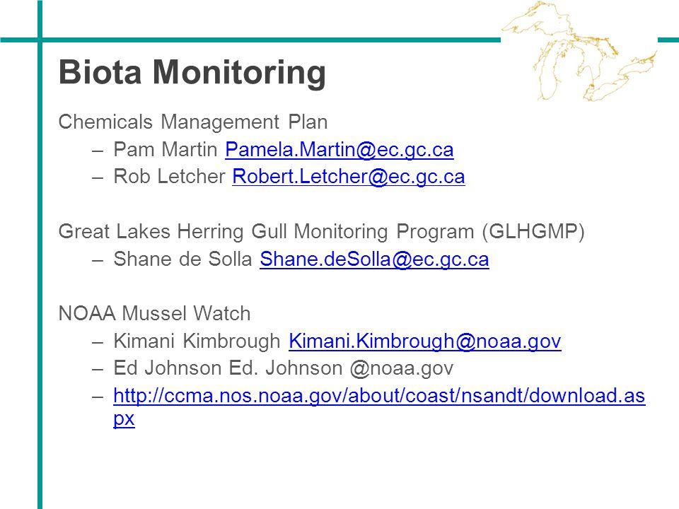 Biota Monitoring Chemicals Management Plan