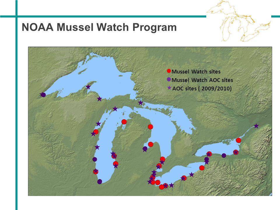 NOAA Mussel Watch Program