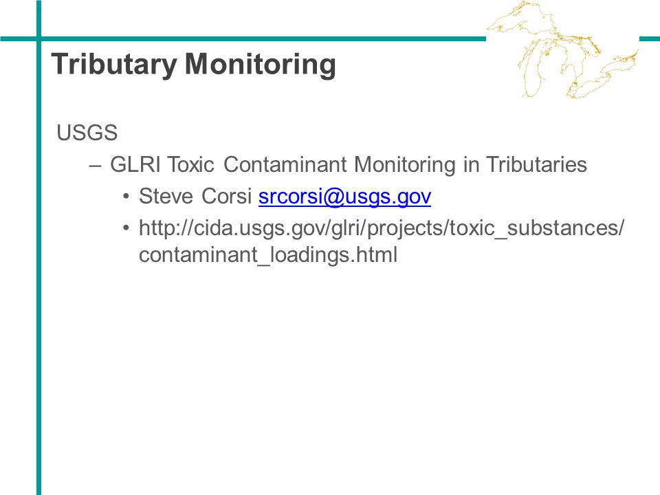 Tributary Monitoring USGS
