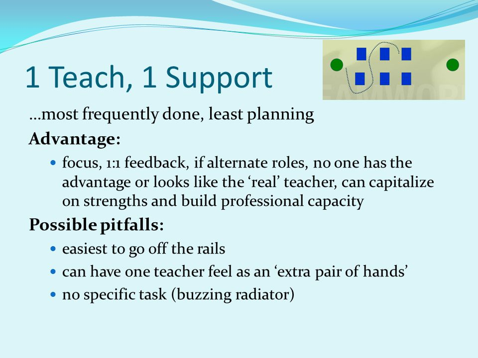 1 Teach, 1 Support …most frequently done, least planning Advantage: