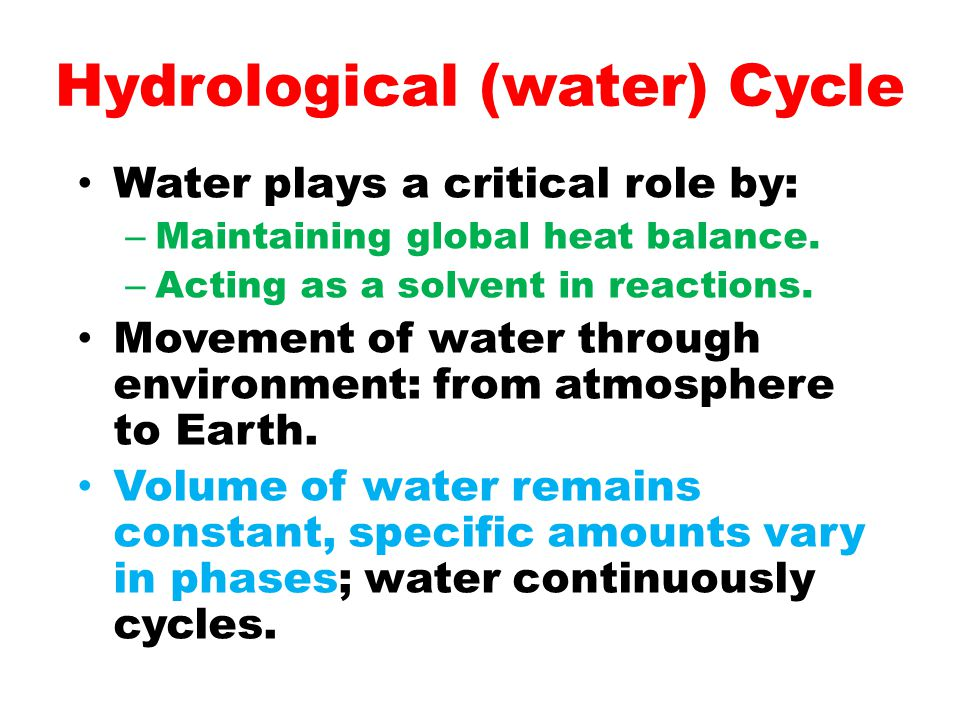 Hydrological (water) Cycle