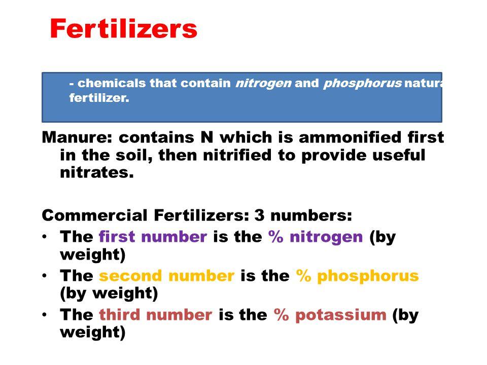 Fertilizers - chemicals that contain nitrogen and phosphorus natural fertilizer.