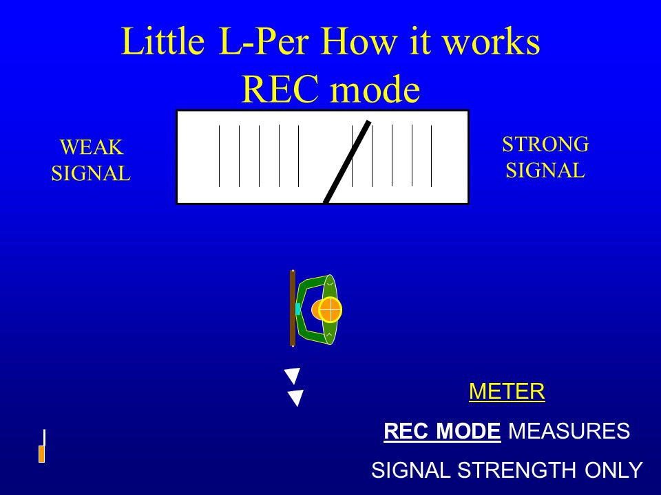 Little L-Per How it works REC mode