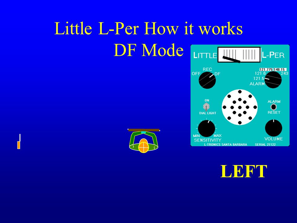 Little L-Per How it works DF Mode