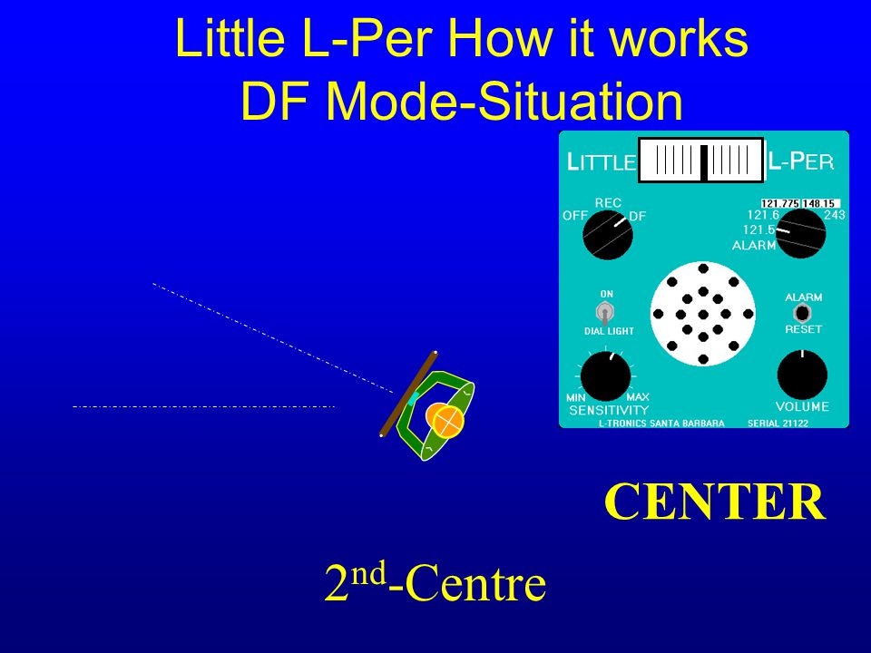 Little L-Per How it works DF Mode-Situation