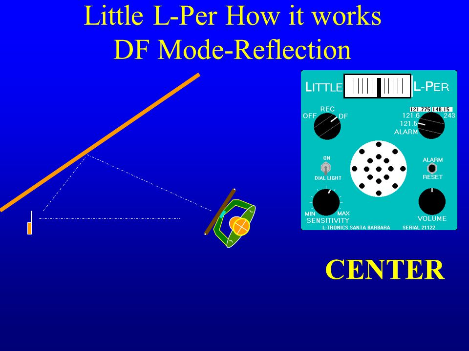 Little L-Per How it works DF Mode-Reflection