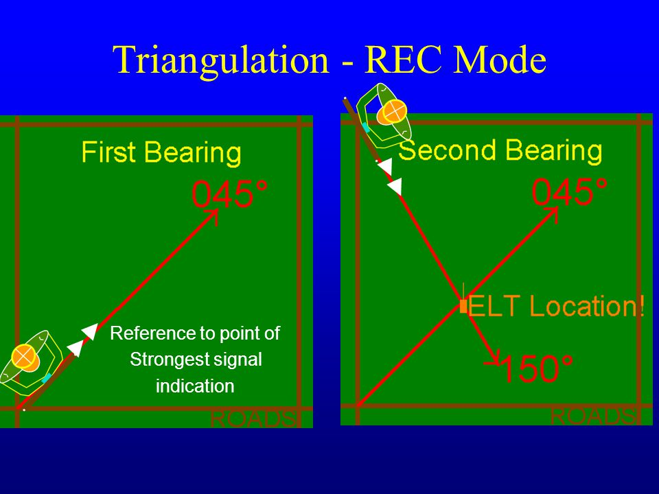 Triangulation - REC Mode