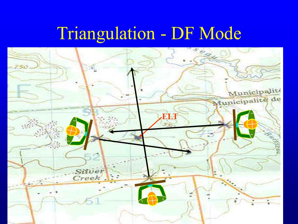Triangulation - DF Mode