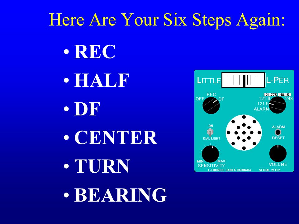 Here Are Your Six Steps Again: