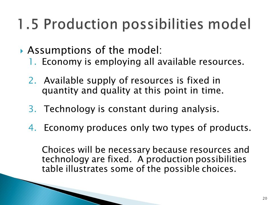 1.5 Production possibilities model