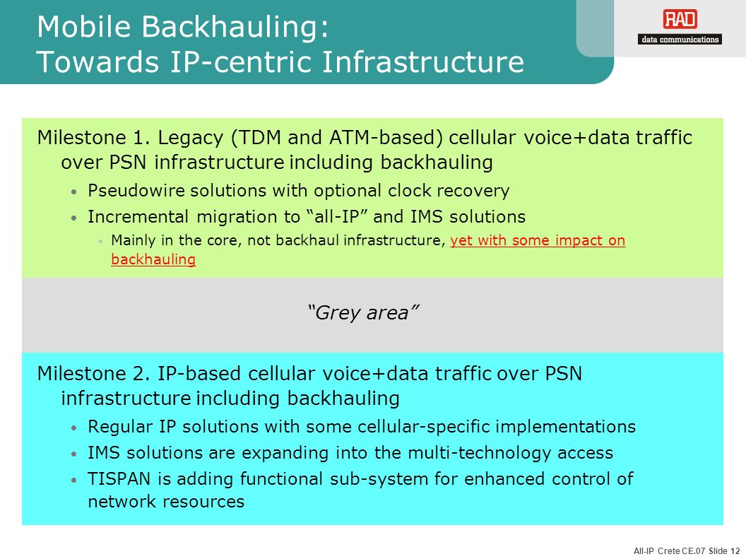 Mobile Backhauling: Towards IP-centric Infrastructure