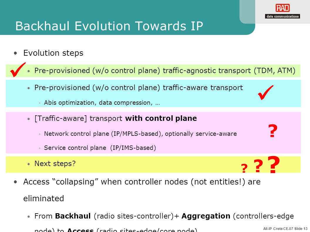 Backhaul Evolution Towards IP