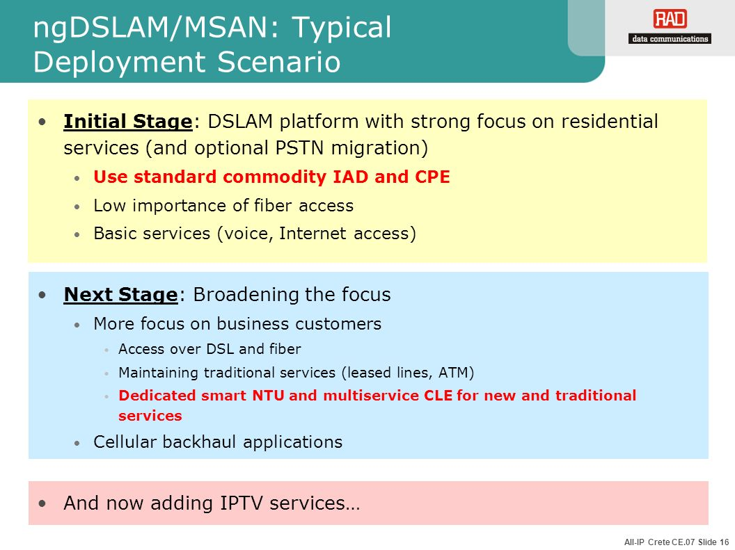 ngDSLAM/MSAN: Typical Deployment Scenario
