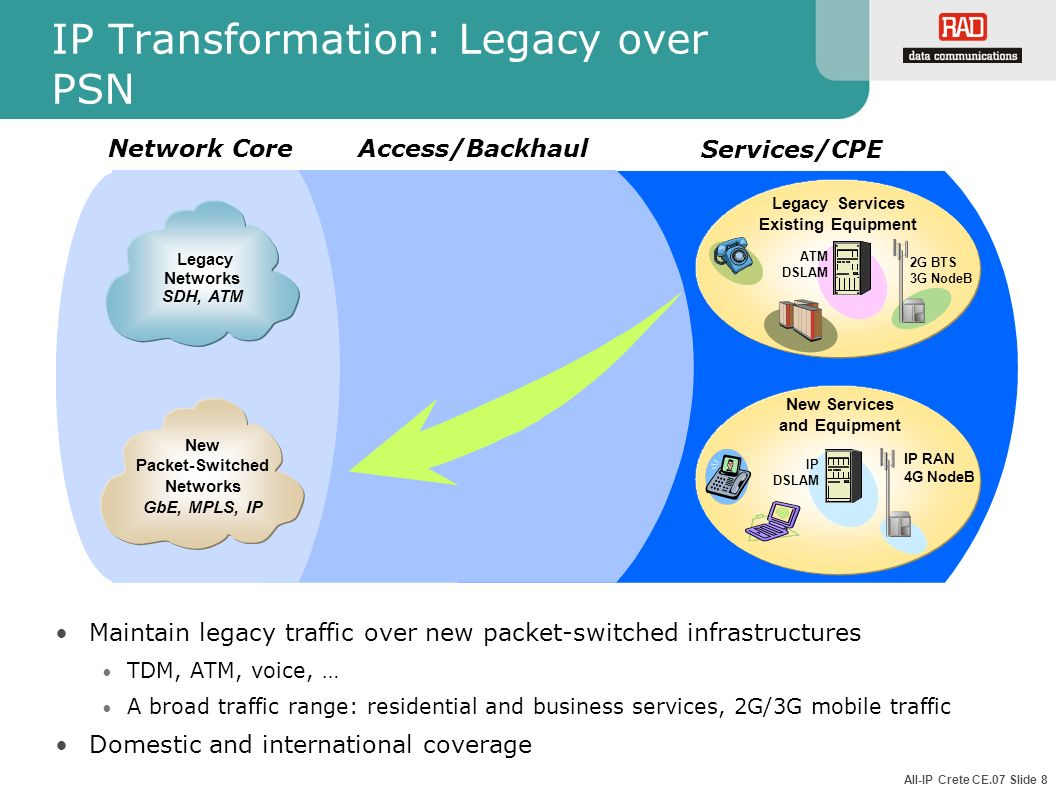 IP Transformation: Legacy over PSN