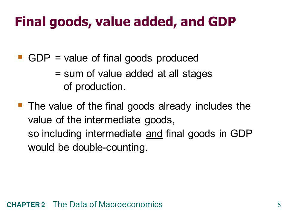 Table 2.1 GDP and the Components of Expenditure: 2008 Mankiw and Scarth: Macroeconomics, Canadian Fourth Edition Copyright © 2011 by Worth Publishers