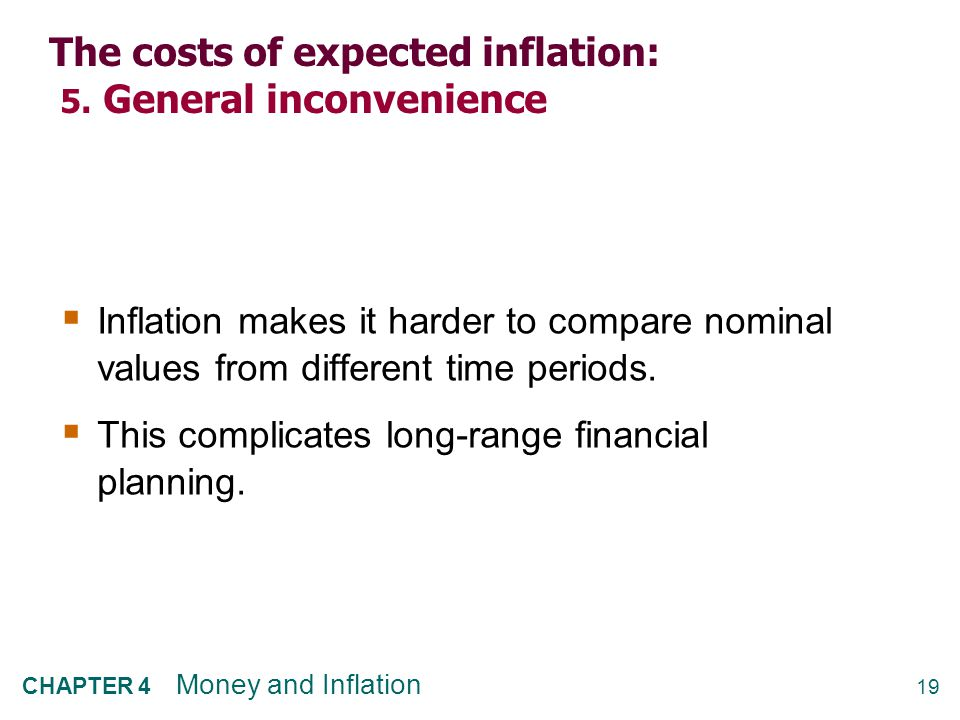 Additional cost of unexpected inflation: Arbitrary redistribution of purchasing power