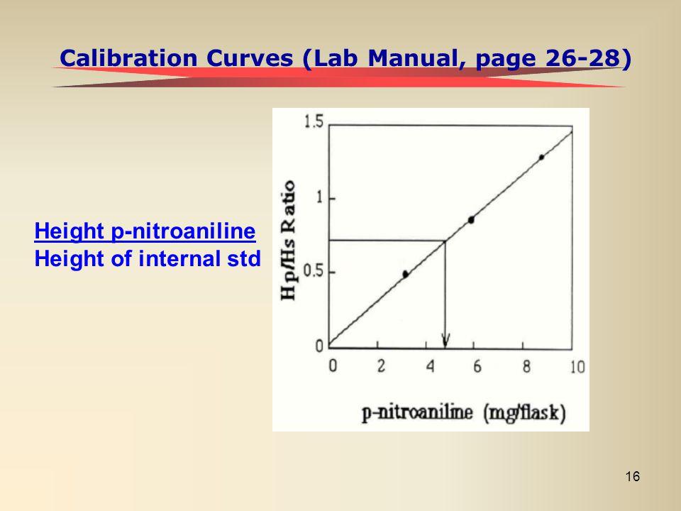 Calibration Curves (Lab Manual, page 26-28)