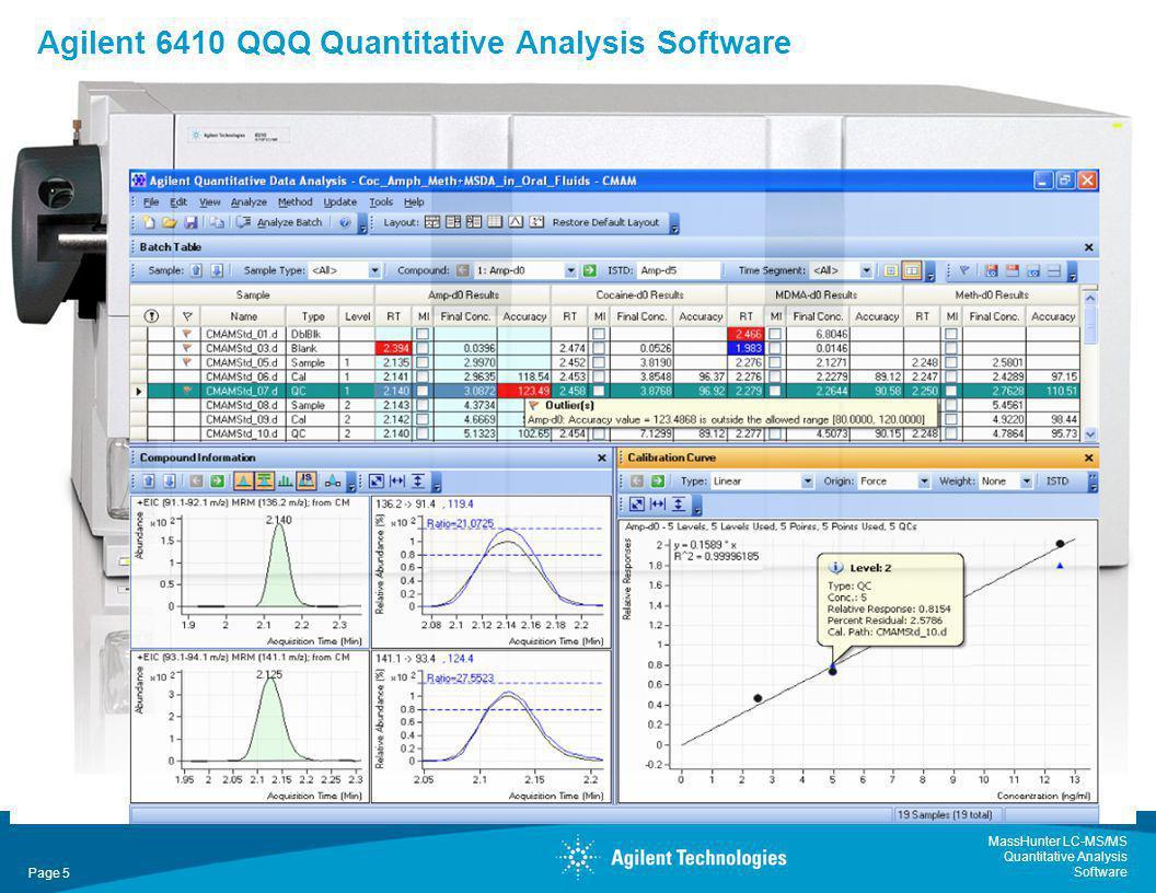 Agilent 6410 QQQ Quantitative Analysis Software
