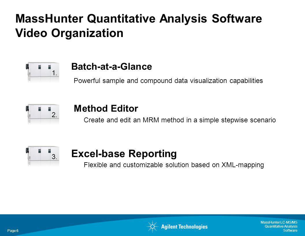 MassHunter Quantitative Analysis Software Video Organization