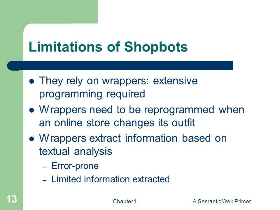 Limitations of Shopbots