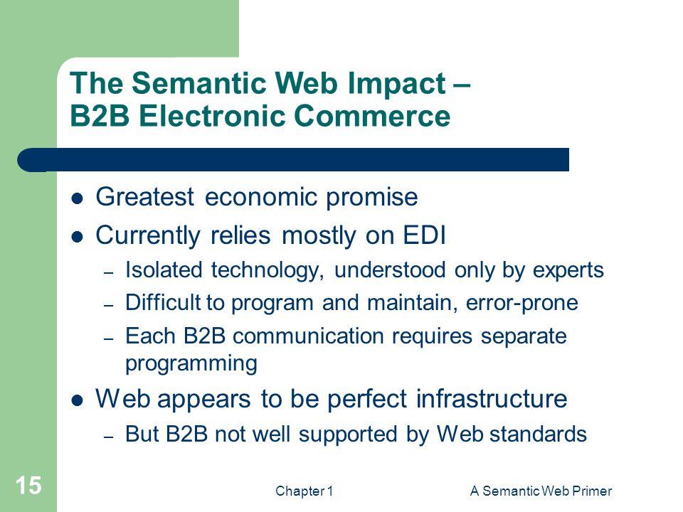 The Semantic Web Impact – B2B Electronic Commerce