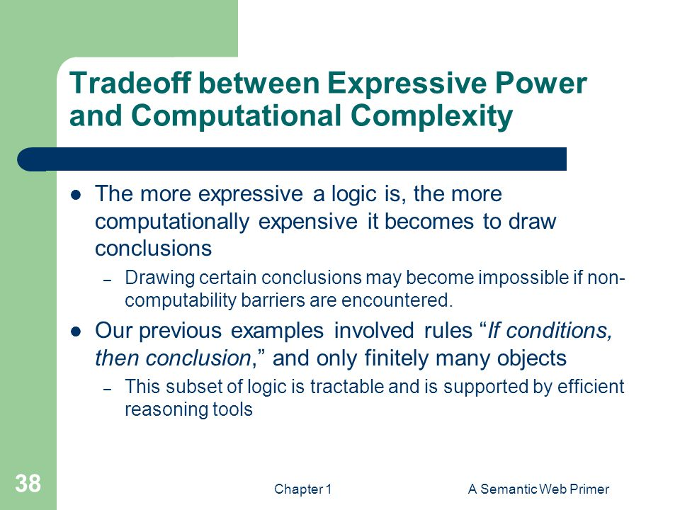 Tradeoff between Expressive Power and Computational Complexity