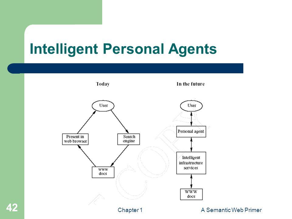 Intelligent Personal Agents